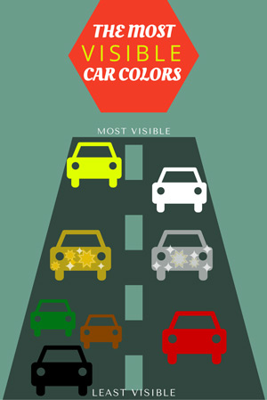 car color infographic