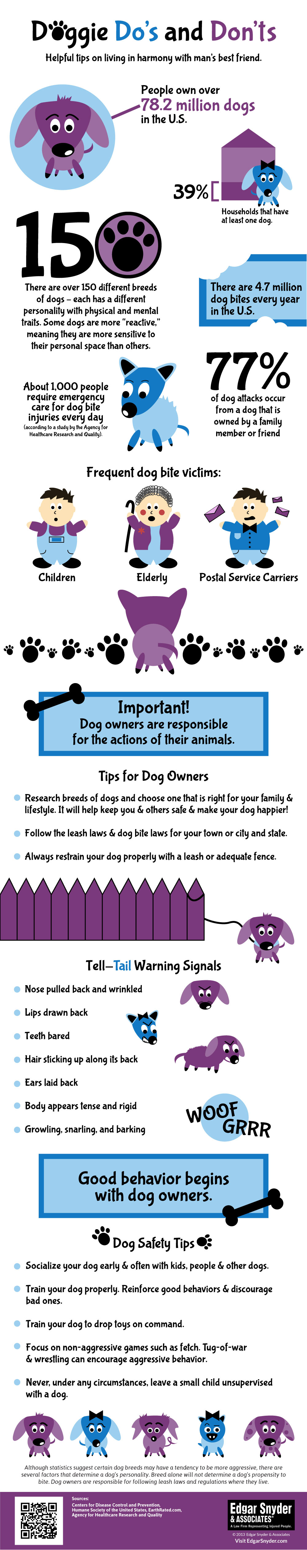Doggie Do's and Don'ts - Infographic