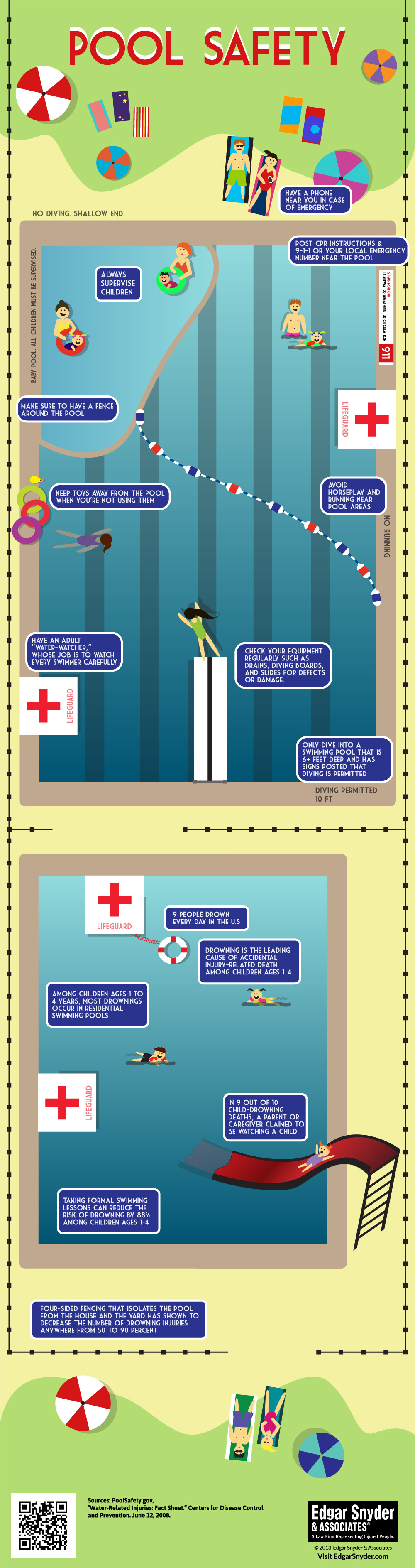 Swimming Pool Safety - Infographic