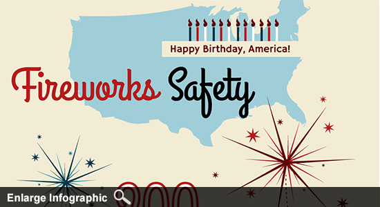 firework infographic
