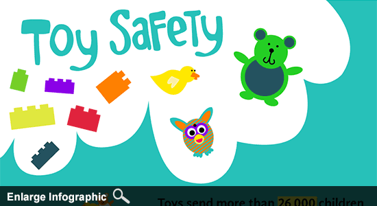 Toy Safety Tips [Infographic]