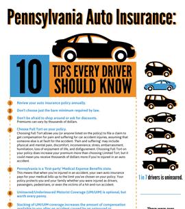 PA Auto Insurance Tips - Infographics