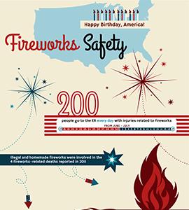 Firework Safety Infographic
