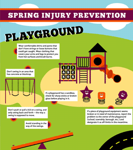 Playground Safety Inforgraphic