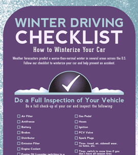 How To Winterize Your Car - Infographic